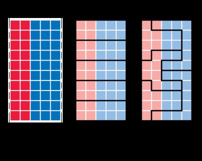 Gerrymandering charts